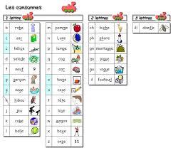 images?q=tbn:ANd9GcQolUZPGrHcbGTtYrrsaKZjzM79inEh5oWfvW445097z3ZXgqp7 - 8 tableaux de son pour les élèves de 3ème et 4ème primaire