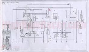 chinese atv 110 wiring diagram $0 00 chinese atv electrical schematic at Redcat Atv Wiring Diagram