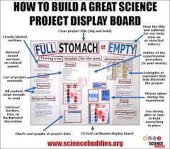 How To Make A Chart For A Science Fair Project Smart Science Project Display Boards Science Buddies Blog