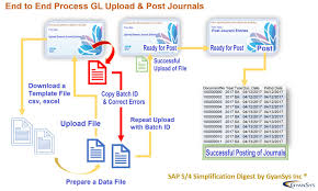 Excel Journal Entry Template Upload Journal Entries Now Available In Sap S 4 On Premise