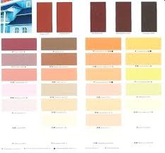 Dulux Exterior Masonry Paint Horticultureguide Info