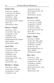 Zodiac Soulmates Chart 16 You Will Love Zodiac Signs Compatibility Sex Chart