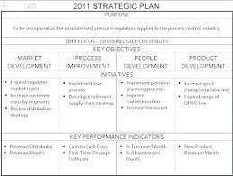 Organization Strategic Plan Template Business Strategy Free