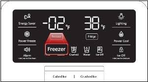 What Are The Ideal Temperature Settings For My Samsung