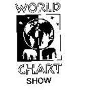 World Chart Show Trademark Of Radio Express International