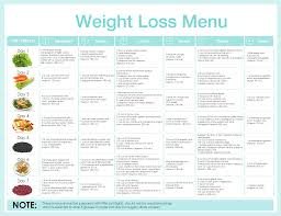 weight loss t
