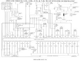 Wiring diagram for 1995 chevy truck throughout silverado