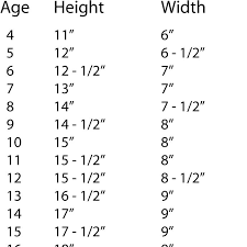 Baby Average Length Chart Sizing Guide For Childrens Backpacks
