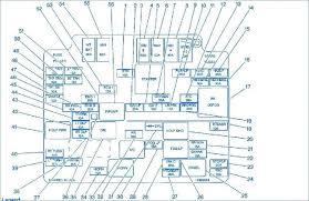 98 s10 fuse box 1998 diagram chevy location pickup blazer door lid medium size of 1998 chevy s10 blazer fuse diagram box block library of wiring o diagrams