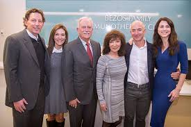 Image result for amazon.com and mackenzie bezos