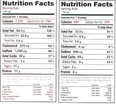 burger king nutrition facts sells hot dogs now so we tasted them and a calories chart burger king nutrition facts en nuggets