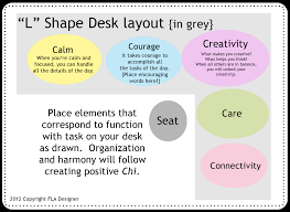 feng shui office table. Office Fengshui. Best Feng Shui Desk H79f In Most Fabulous Home Design Your Own Table