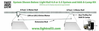 lightrail light mover add a lamp is efficient and versatile
