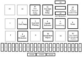2006 vw golf fuse box 2006 wirning diagrams 2017 gti fuse box diagram at Vw Golf Mk7 Fuse Box Diagram