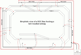 dcc layout wiring diagram dcc image wiring diagram wiring diagram for dcc layouts the wiring diagram on dcc layout wiring diagram