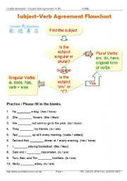 Subject Verb Agreement Chart Grammar Subject Verb Agreement Flowchart With Exercises