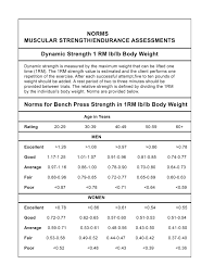 Bodyweight Bench Press Chart Muscle Strength And Endurance Assessment Norms Chart