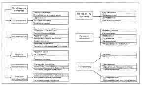 Реферат Прогнозирование как метод государственного регулирования  Прогнозирование как метод государственного регулирования в рыночной экономике России