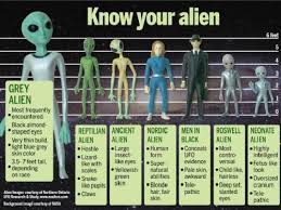 Alien Chart Know Your Aliens Chart Of The Verified And Known Types Of
