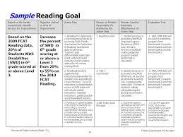 Improvement Plans Templates Reading Improvement Plan Template