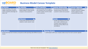 What Is A Design Template Business Model Canvas Online Tools Design Templates