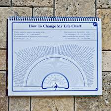 The Pendulum Charts Volume One Dale W Olson
