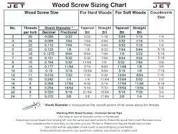 15 32 Tap Drill Size 8 Pipe Depth Chart For Uns 2a Faraz