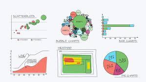 Data Visualization Basics Trends