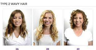 curl types diffe types of curly