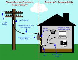 responsibility diagram att u versering tv network interface device Network Interface Device Nid responsibility diagram att u versering diagram tv network interface device
