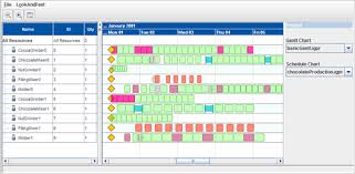 Jviews Chart Rogue Wave Jviews Gantt Sample Gallery