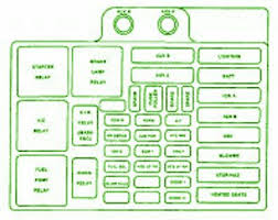 chevy suburban fuse box diagram image 2005 chevy impala under hood fuse diagram wiring diagram for car on 2002 chevy suburban fuse