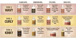 Black Natural Hair Types Chart Ever Wonder Which Shea Moisture Product Is For Your Hair
