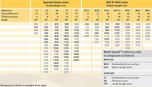 Gates V Belt Sizes Chart 21 Images Gates V Belt Sizes Chart