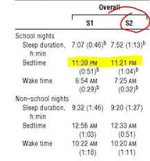 school should start later essay persuasive essay should school start later