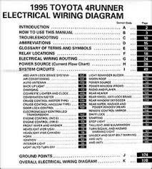 toyota runner wiring diagram images runner moonroof 1995 toyota 4runner wiring diagram 1995 wiring diagram