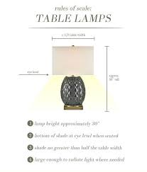 lamp size important thing or not