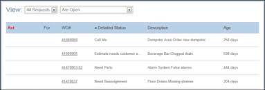 Updated Default Customer Portal Page
