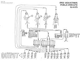 sound from diagrams and the vivarium   rise industries    sound from diagrams and the vivarium