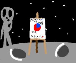 Alien Chart Chart On An Alien Planet Drawception