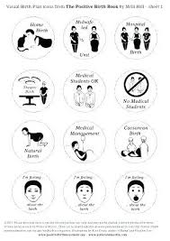Birth Plan Maker All Icons Visual Birth Plan Template Marvie Co