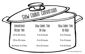 Instant Pot Conversion Chart Crockpot Conversion Chart For Your Favorite Oven Baked Recipes
