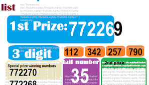 Thai Lottery Result Chart 2014 Thai Lottery Results 16 September 2014 Announcement
