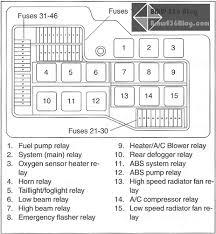 e39 tail light wiring diagram facbooik com Bmw E36 Tail Light Wiring Diagram bmw e39 fuse box diagram on bmw images bmw e36 rear light wiring diagram
