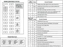1994 ford econoline fuse box diagram 06 e350 location f schematics 1994 ford econoline fuse box diagram 06 e350 location f schematics wiring diagrams o dia