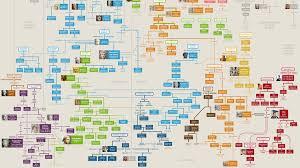 54 Studious Family Tree Wall Chart