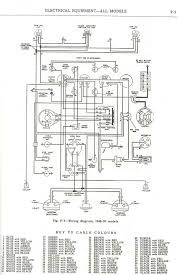 land rover electrical wiring diagrams land wiring diagrams cars land rover faq repair maintenance series electrical description wiring diagram