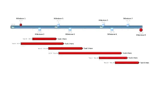 Free Timeline Template For Mac Timeline Template For Mac
