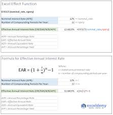 Effective Interest Rate Formula Excel Free Calculator Exceldemy