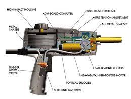 welder plug wiring diagram welding transformer wiring diagram wirdig 225 welder parts diagram additionally 3 wire 220 plug wiring diagram